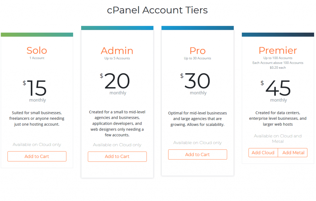 How will cPanel Massive Price Increase Impact You