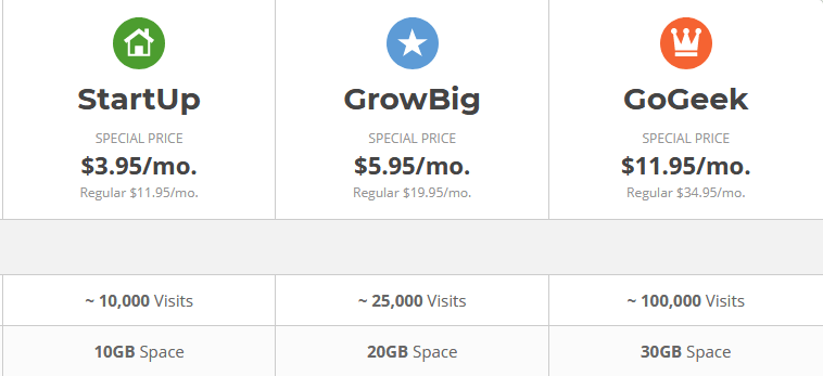 SiteGround GrowBig and GoGeek hosting plans allow to host unlimited websites on a single hosting account
